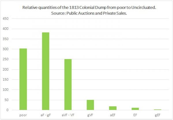 1813 Dump Chart_Page_1