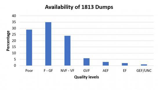 1813-Dump-Chart-July-2020